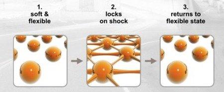 Ochraniacz protektor pleców pełny Rukka D3O Air All Back [poziom 2]
